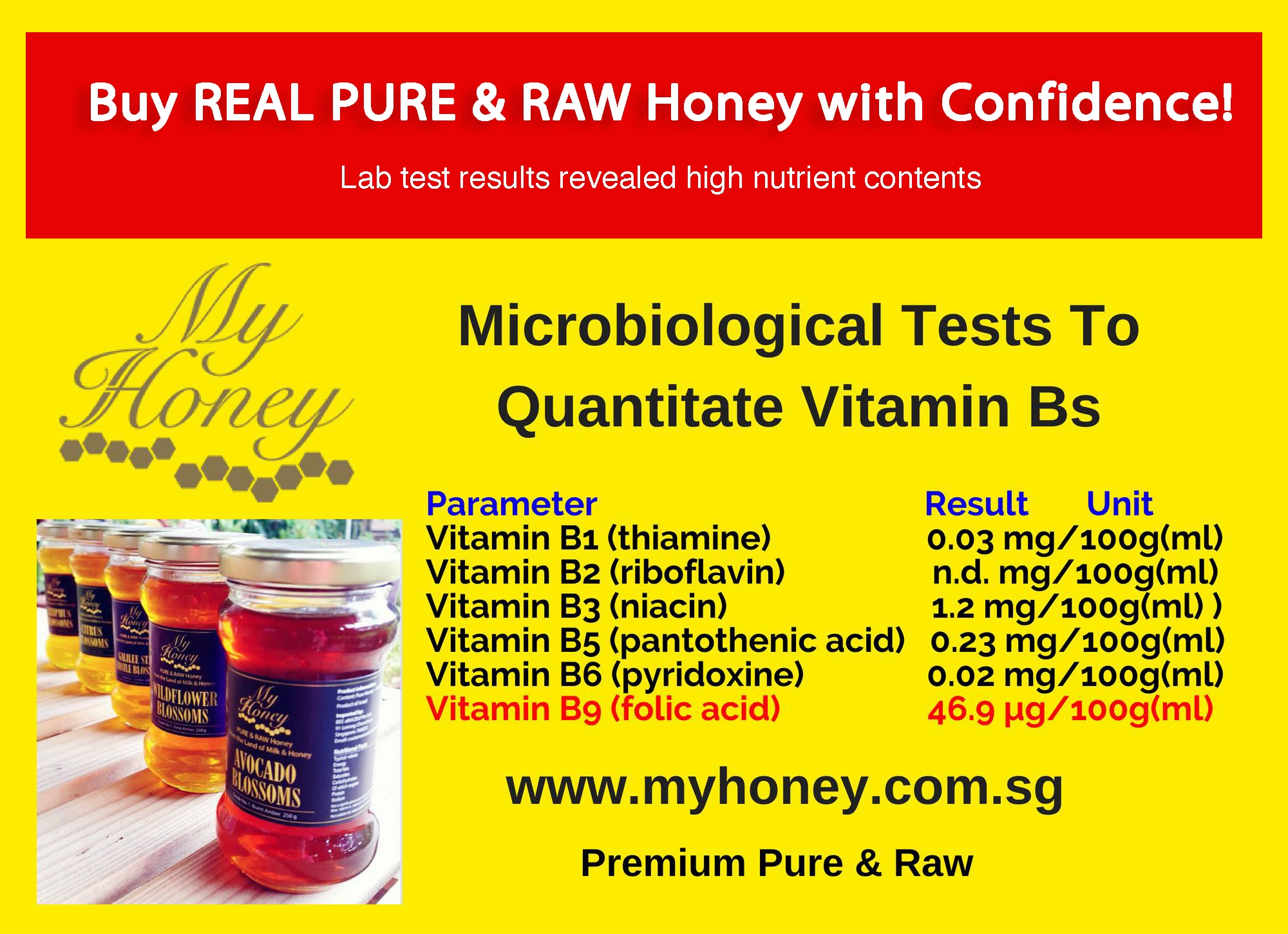 honey lab test